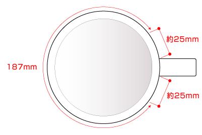 マグカップをぐるり一周する範囲内にデザインを配置していただけます。